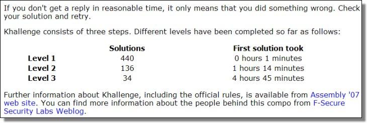 2007 Khallenge Results