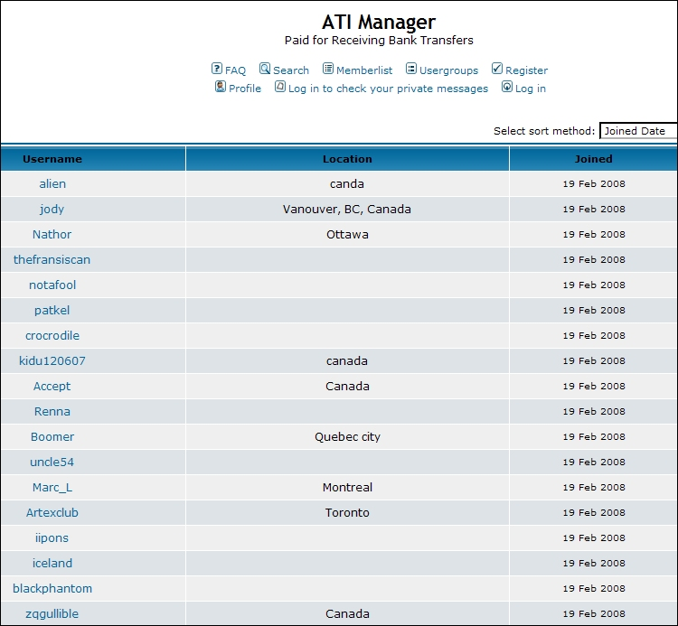 ATI-Manager member list