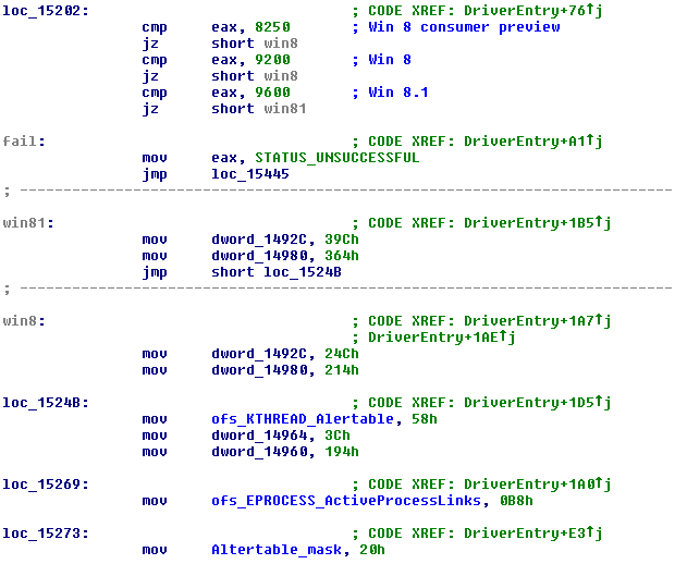 Offsets in Windows 8 kernel structures