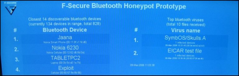 Bluetooth Honeypot