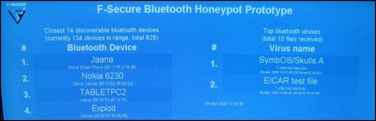 Bluetooth Honeypot