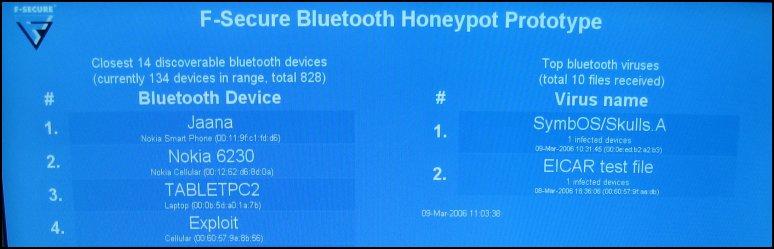 Bluetooth_Honeypot_Crop