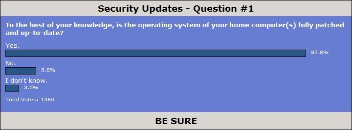 Dec 4th Question #1