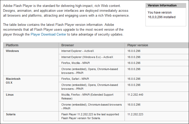 Flash Player Versions