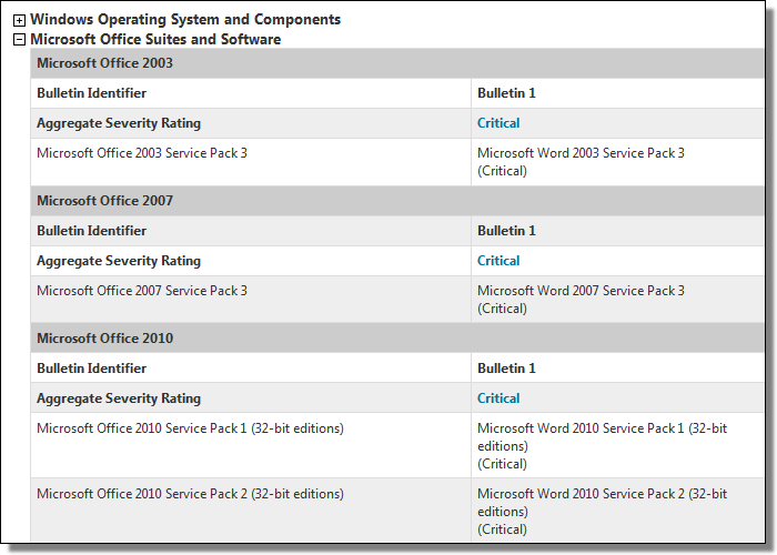 Microsoft Security Bulletin Advance Notification for April 2014