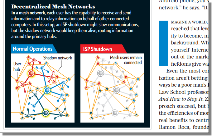 Scientific American, March 2012, The Shadow Web