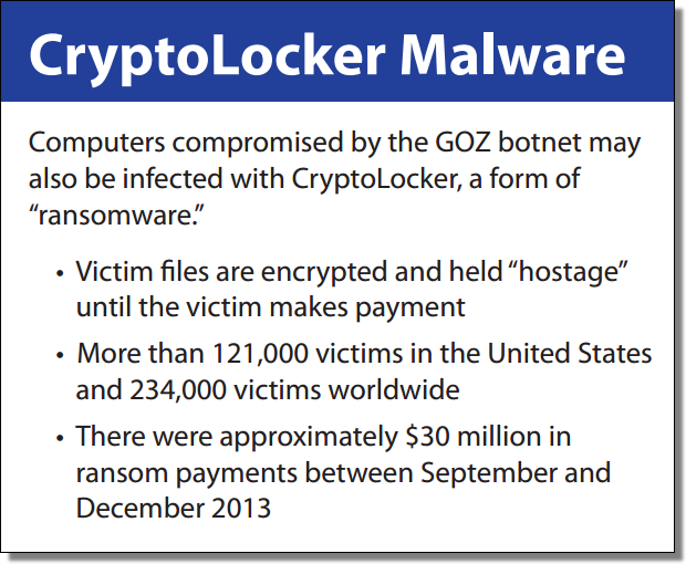 FBI, CryptoLocker Malware