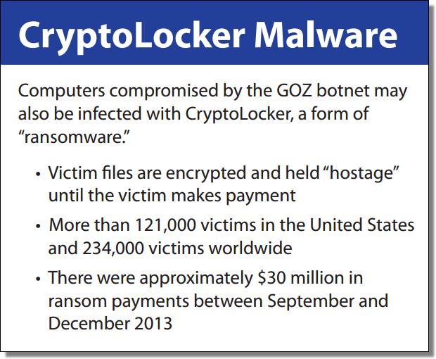 FBI, CryptoLocker Malware