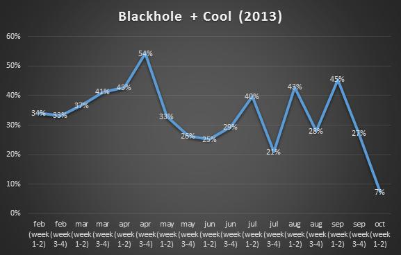 bh_cool_2013 (89k image)