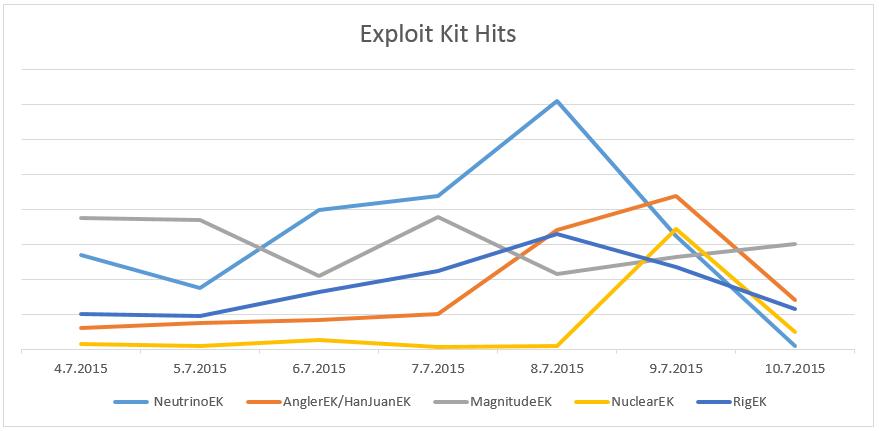 ek_stats (27k image)