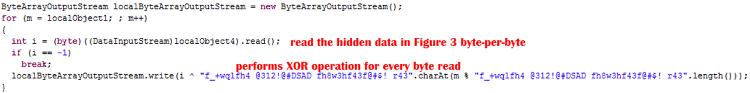 Figure 5, hidden data decryption