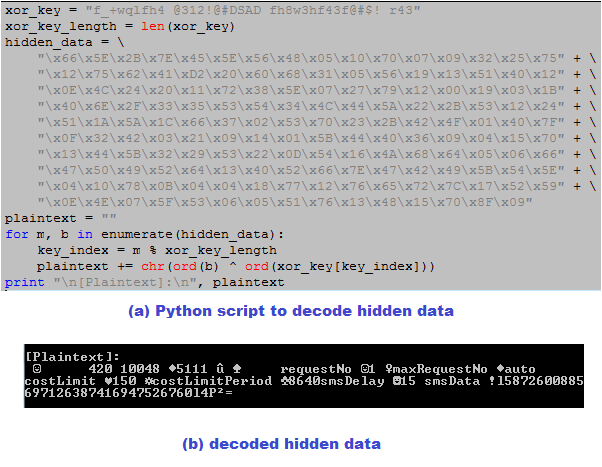 Figure 6, decrypt hidden data