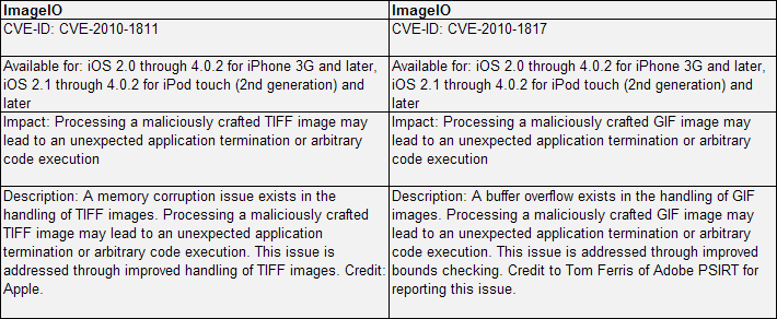 iOS Security Updates 2010.09.08