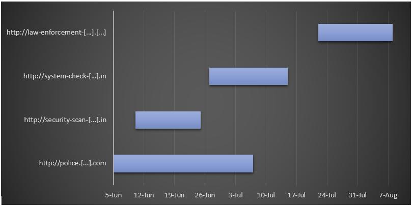 ip_graph2 (92k image)