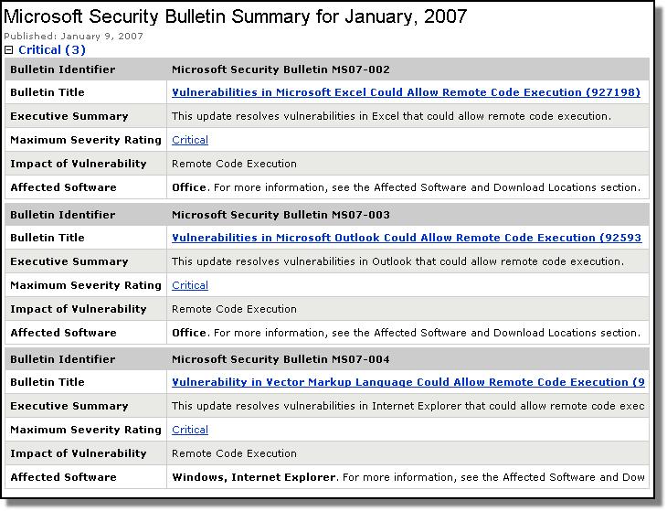 Microsoft Updates - Jan 2007