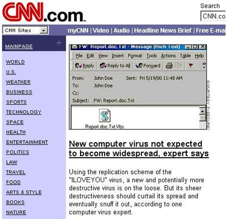 CNN Loveletter