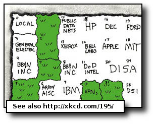 See also http://xkcd.com/195/