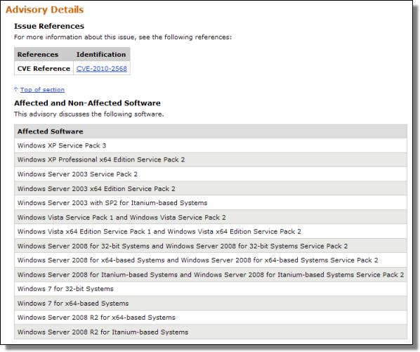 Microsoft Advisory 2286198