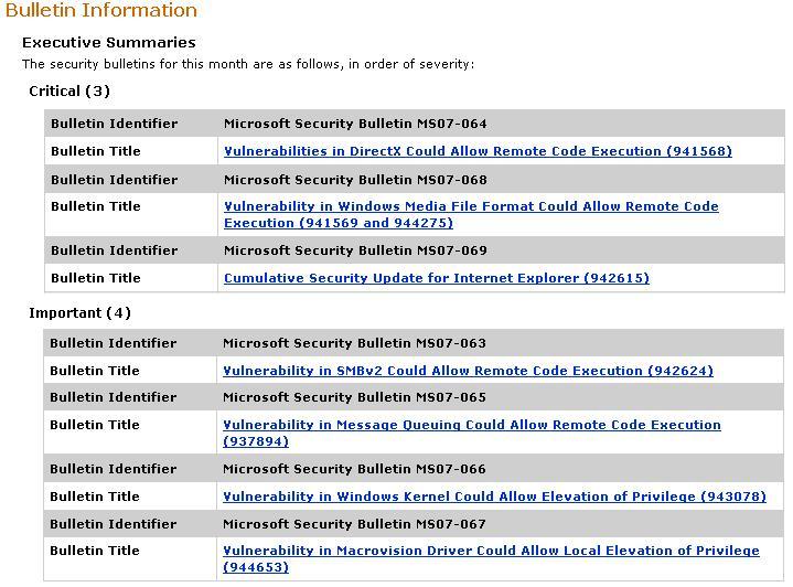 Microsoft's December Updates