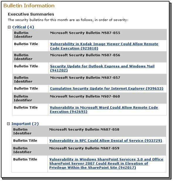 Microsoft's October Updates