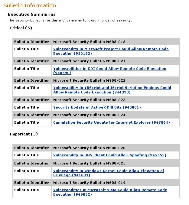 April's Microsoft Updates