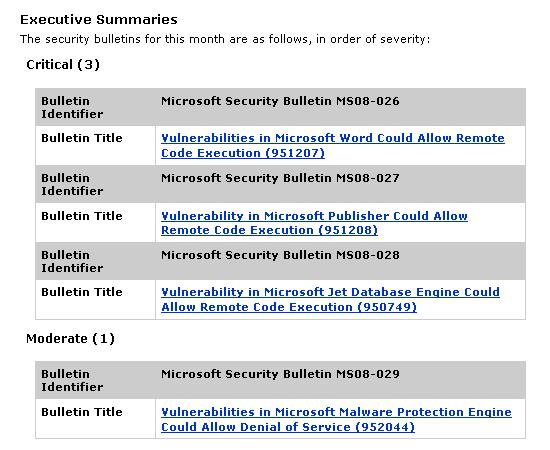 MS Updates for May 2008