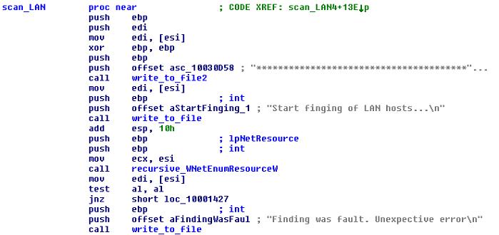Havex scans LAN