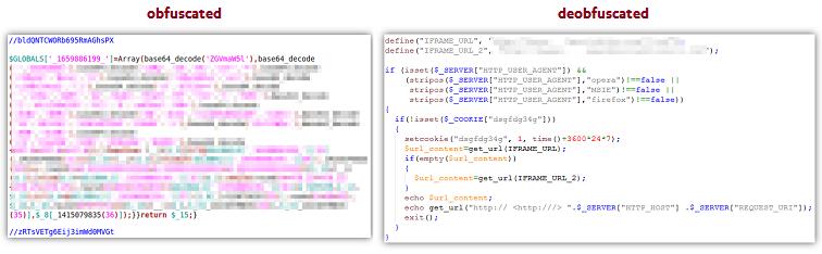 sitecode