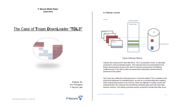tdl3 or TDSS